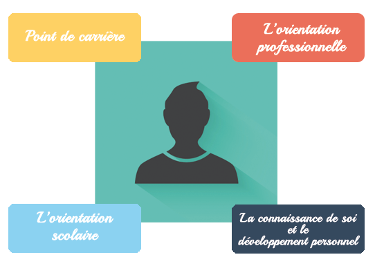 domaine-intervention-interets-professionnels